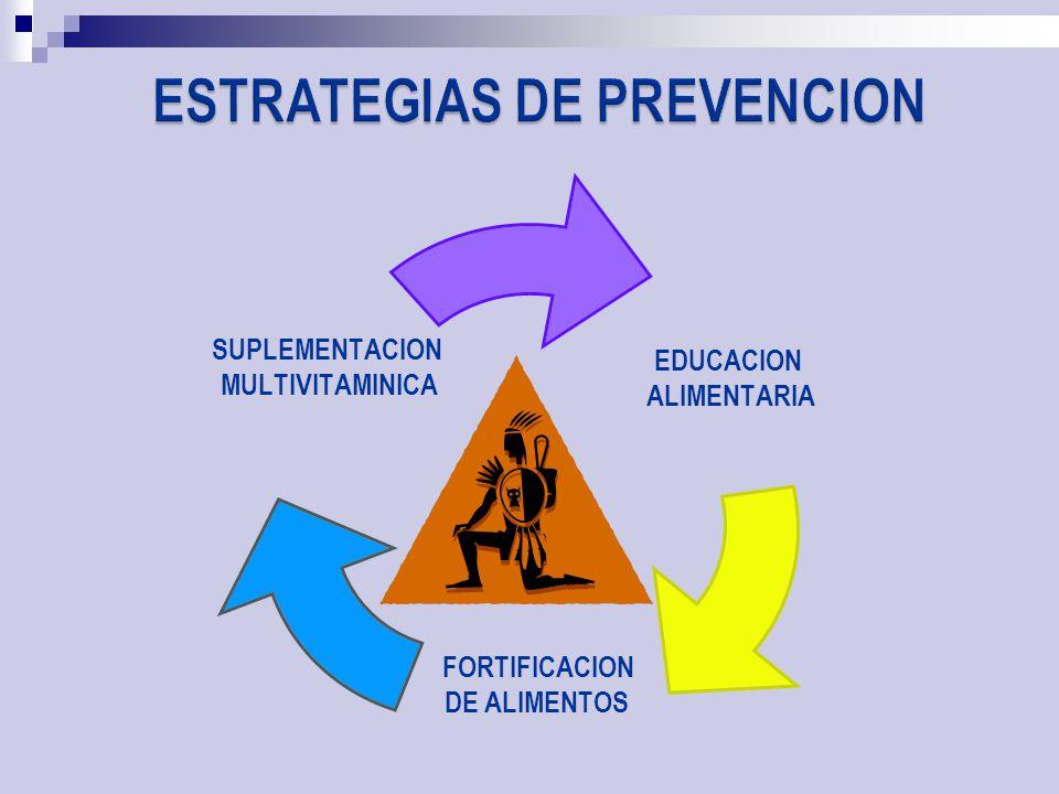 EDUCACION ALIMENTARIA FORTIFICACION DE ALIMENTOS SUPLEMENTACION MULTIVITAMINICA