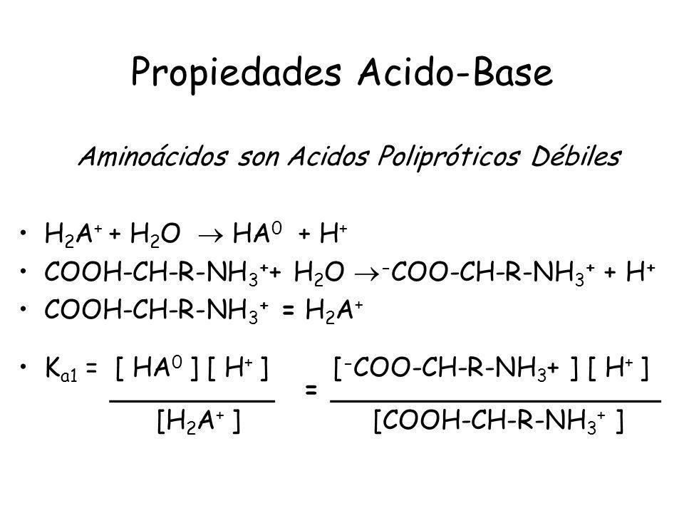 Aminoácidos son Acidos Polipróticos Débiles H 2 A + + H 2 O HA 0 + H + COOH-CH-R-NH 3 + + H 2 O - COO-CH-R-NH 3 + + H + COOH-CH-R-NH 3 + = H 2 A + K a