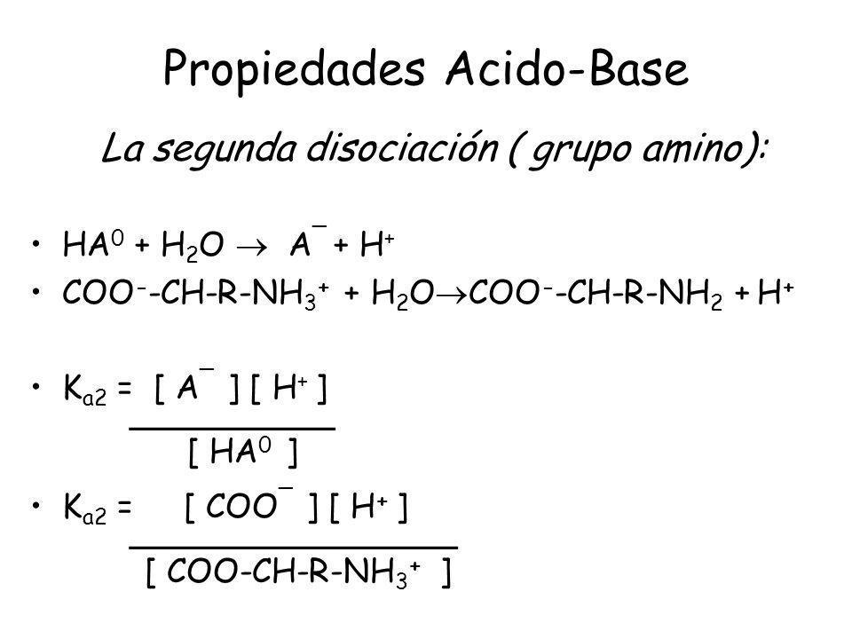 Propiedades Acido-Base La segunda disociación ( grupo amino): HA 0 + H 2 O A ¯ + H + COO - -CH-R-NH 3 + + H 2 O COO - -CH-R-NH 2 + H + K a2 = [ A ¯ ]