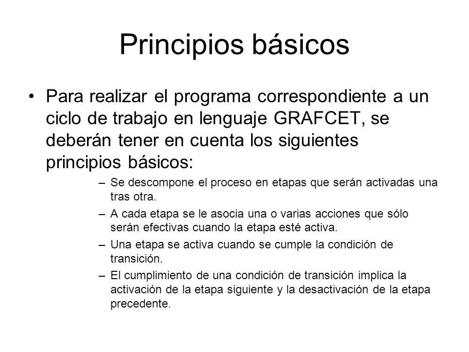 Principios básicos Para realizar el programa correspondiente a un ciclo de trabajo en lenguaje GRAFCET, se deberán tener en cuenta los siguientes principios básicos: –Se descompone el proceso en etapas que serán activadas una tras otra.