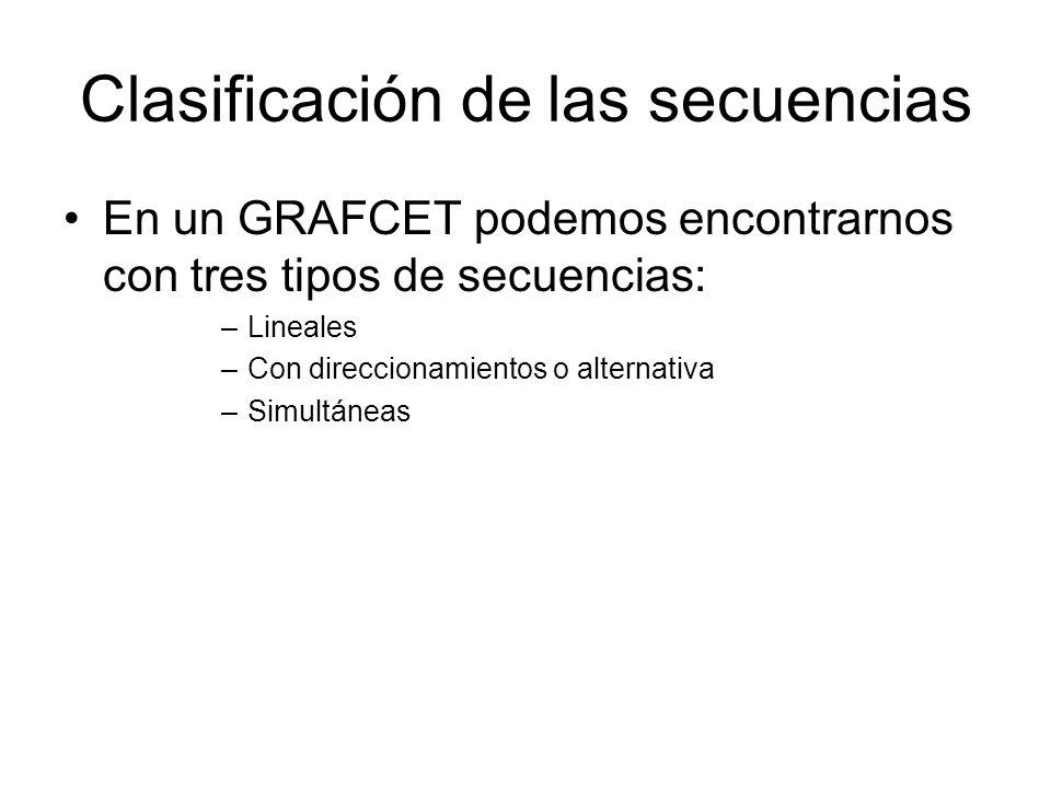 Clasificación de las secuencias En un GRAFCET podemos encontrarnos con tres tipos de secuencias: –Lineales –Con direccionamientos o alternativa –Simultáneas
