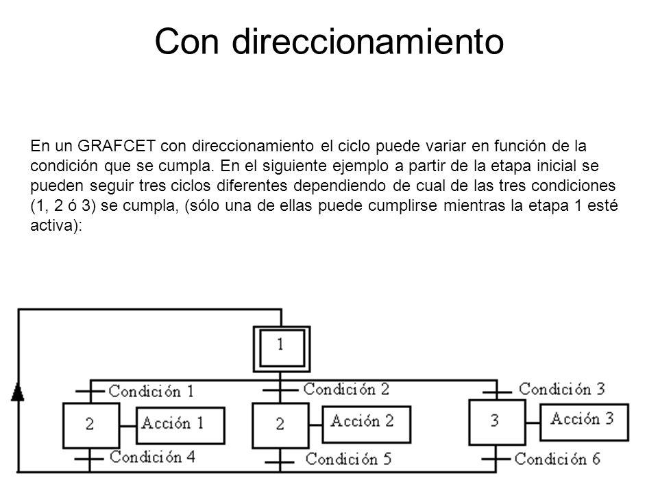 Con direccionamiento En un GRAFCET con direccionamiento el ciclo puede variar en función de la condición que se cumpla.