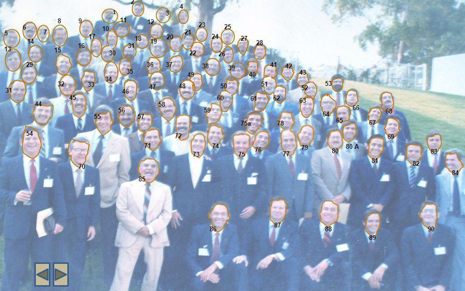 FOTO DEL RECUERDO. En el año de 2008 se celebró una misa en San Ignacio de Loyola. Para celebrar los 25 años de bachiller del INSTITUTO PATRIA se cele