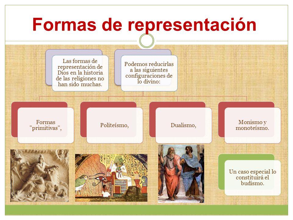 Formas de representación Las formas de representación de Dios en la historia de las religiones no han sido muchas.