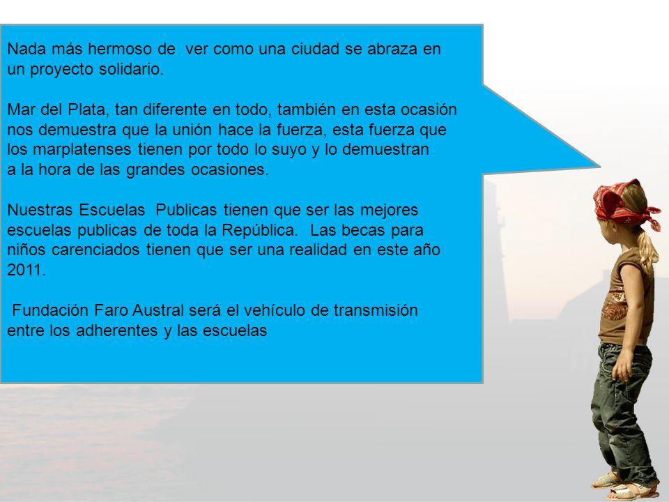 A todo el comercio de Mar del Plata: Colabora con la educación de los niños marplatenses exhibiendo en tu escaparate el stiker Especial para el comercio de la Fundación Faro Austral ¡¡GRACIAS!!