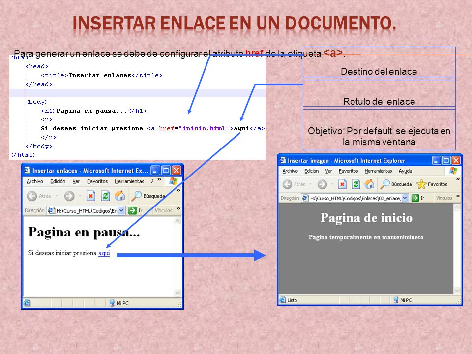 Para generar un enlace se debe de configurar el atributo href de la etiqueta. Destino del enlace Rotulo del enlace Objetivo: Por default, se ejecuta e