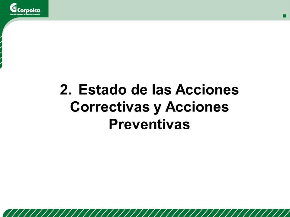 2. Estado de las Acciones Correctivas y Acciones Preventivas