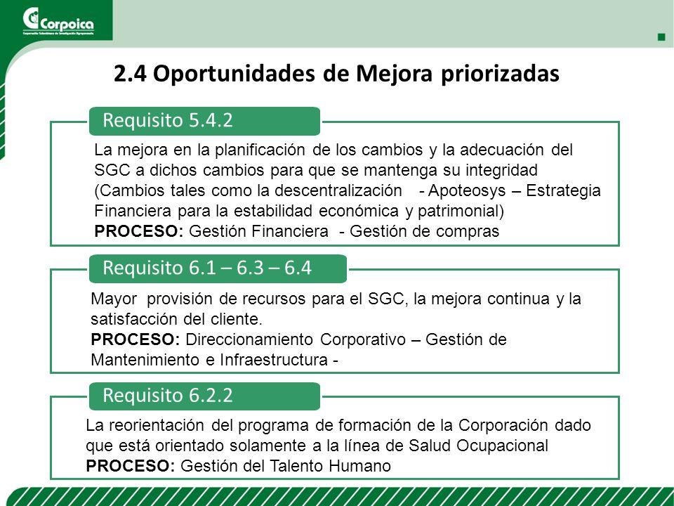 2.4 Oportunidades de Mejora priorizadas Requisito 5.4.2 La mejora en la planificación de los cambios y la adecuación del SGC a dichos cambios para que