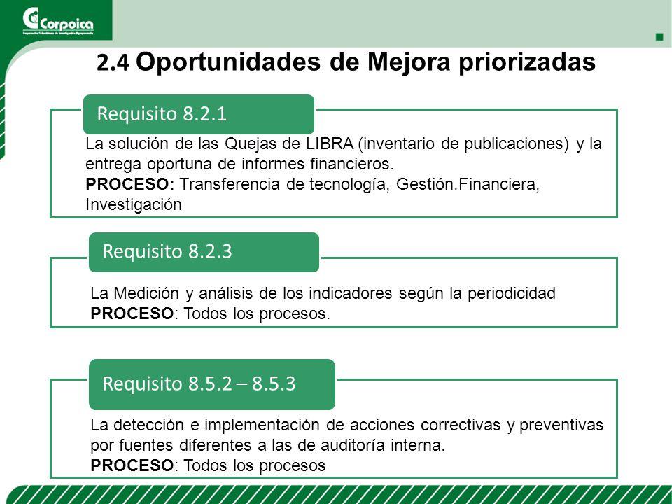 2.4 Oportunidades de Mejora priorizadas Requisito 8.2.3 Requisito 8.2.1 La solución de las Quejas de LIBRA (inventario de publicaciones) y la entrega