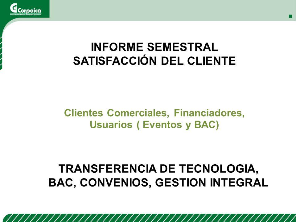 INFORME SEMESTRAL SATISFACCIÓN DEL CLIENTE Clientes Comerciales, Financiadores, Usuarios ( Eventos y BAC) TRANSFERENCIA DE TECNOLOGIA, BAC, CONVENIOS,