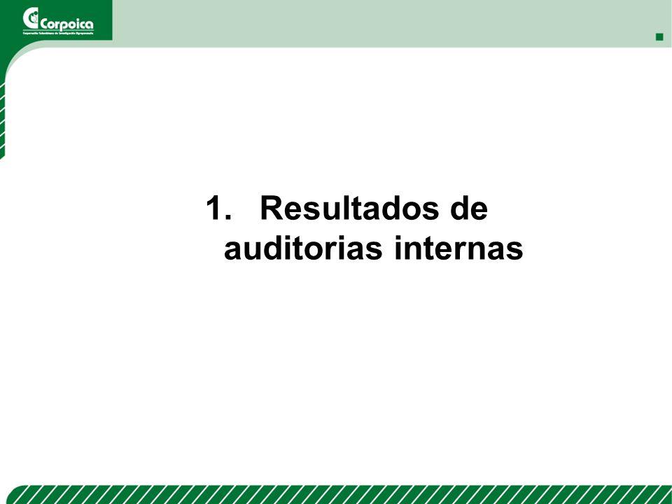 SEGUIMIENTO A REVISIONES PREVIAS Acciones Pendientes Acta No 4Acciones Tomadas 4.