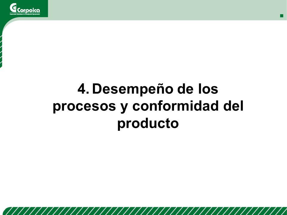 4.Desempeño de los procesos y conformidad del producto