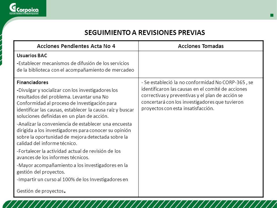 SEGUIMIENTO A REVISIONES PREVIAS Acciones Pendientes Acta No 4Acciones Tomadas Usuarios BAC -Establecer mecanismos de difusión de los servicios de la