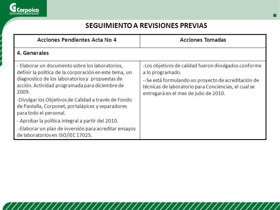 SEGUIMIENTO A REVISIONES PREVIAS Acciones Pendientes Acta No 4Acciones Tomadas 4. Generales - Elaborar un documento sobre los laboratorios, definir la