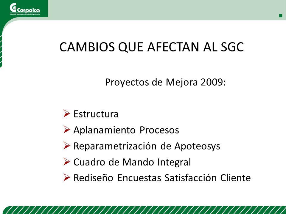 CAMBIOS QUE AFECTAN AL SGC Proyectos de Mejora 2009: Estructura Aplanamiento Procesos Reparametrización de Apoteosys Cuadro de Mando Integral Rediseño