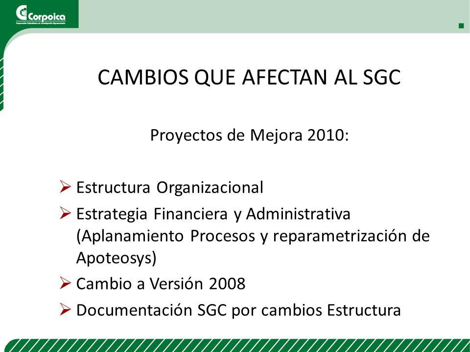 CAMBIOS QUE AFECTAN AL SGC Proyectos de Mejora 2010: Estructura Organizacional Estrategia Financiera y Administrativa (Aplanamiento Procesos y reparam
