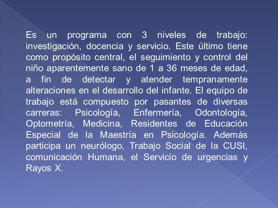 Centro Interdisciplinario de Educación Temprana Personalizada (CIETEP) RESPONSABLE DEL SERVICIO: DRA. BLANCA HUITRÓN V.