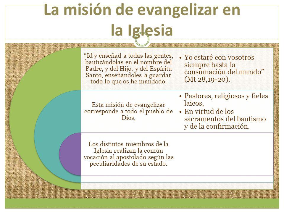 La misión de evangelizar en la Iglesia Id y enseñad a todas las gentes, bautizándolas en el nombre del Padre, y del Hijo, y del Espíritu Santo, enseñá
