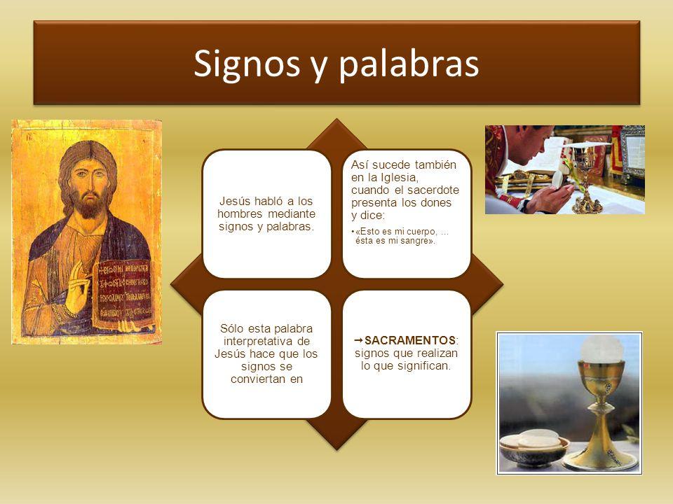 Signos y palabras Jesús habló a los hombres mediante signos y palabras. Así sucede también en la Iglesia, cuando el sacerdote presenta los dones y dic