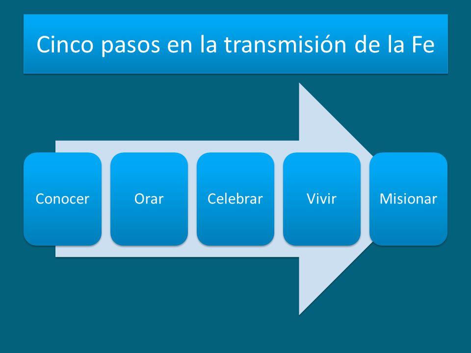 Cinco pasos en la transmisión de la Fe ConocerOrarCelebrarVivirMisionar