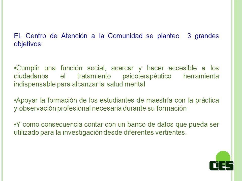 EL Centro de Atención a la Comunidad se planteo 3 grandes objetivos: Cumplir una función social, acercar y hacer accesible a los ciudadanos el tratami