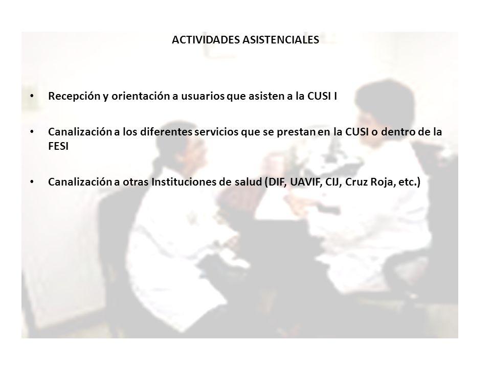 ACTIVIDADES ASISTENCIALES Recepción y orientación a usuarios que asisten a la CUSI I Canalización a los diferentes servicios que se prestan en la CUSI o dentro de la FESI Canalización a otras Instituciones de salud (DIF, UAVIF, CIJ, Cruz Roja, etc.)