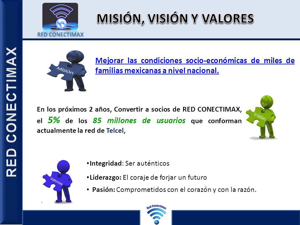 En los próximos 2 años, Convertir a socios de RED CONECTIMAX, el 5% de los 85 millones de usuarios que conforman actualmente la red de Telcel, Lideraz