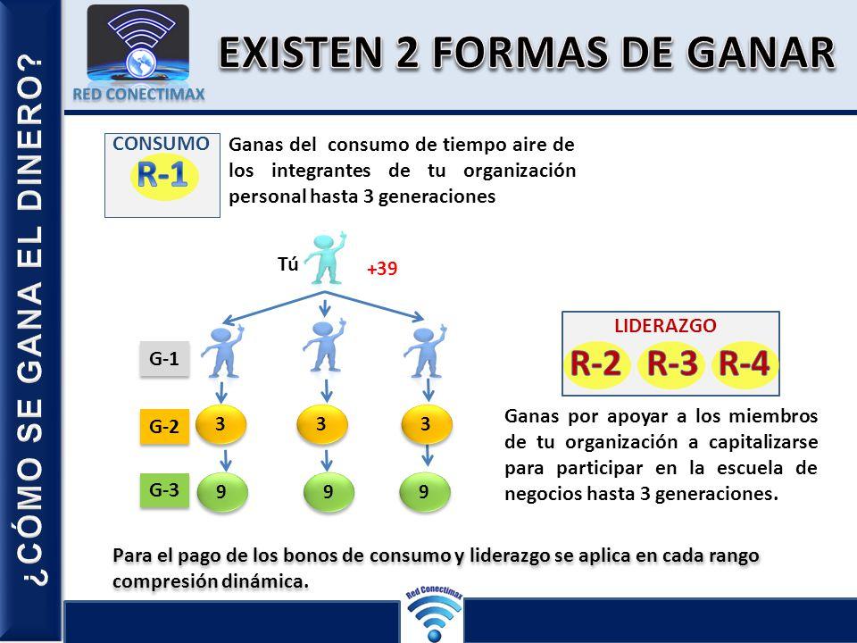 9 9 9 9 9 9 G-3 +39 Tú G-1 3 3 3 3 3 3 G-2 CONSUMO Ganas del consumo de tiempo aire de los integrantes de tu organización personal hasta 3 generacione