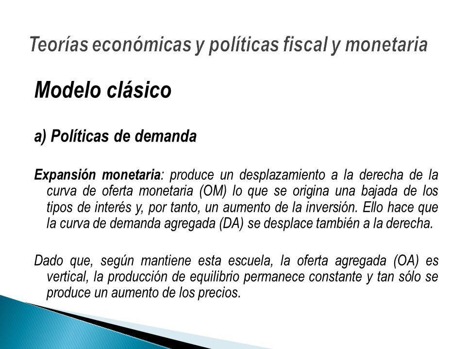 Modelo clásico a) Políticas de demanda Expansión monetaria : produce un desplazamiento a la derecha de la curva de oferta monetaria (OM) lo que se origina una bajada de los tipos de interés y, por tanto, un aumento de la inversión.