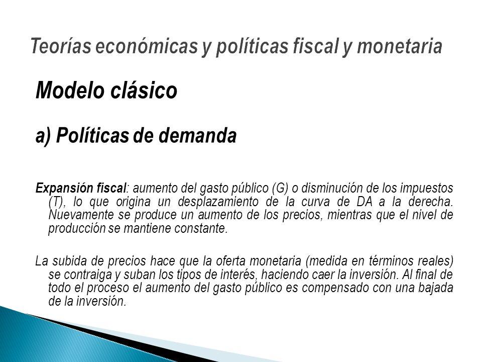 Modelo clásico a) Políticas de demanda Expansión fiscal : aumento del gasto público (G) o disminución de los impuestos (T), lo que origina un desplazamiento de la curva de DA a la derecha.
