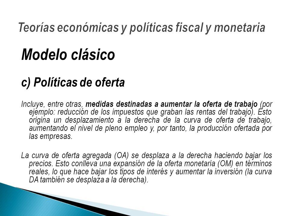 Modelo clásico c) Políticas de oferta Incluye, entre otras, medidas destinadas a aumentar la oferta de trabajo (por ejemplo: reducción de los impuestos que graban las rentas del trabajo).