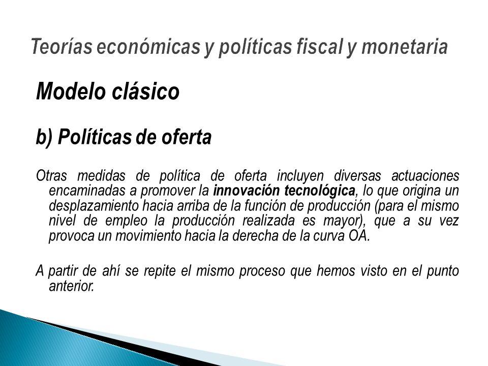Modelo clásico b) Políticas de oferta Otras medidas de política de oferta incluyen diversas actuaciones encaminadas a promover la innovación tecnológi