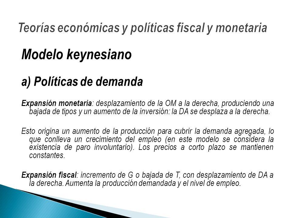 Modelo keynesiano a) Políticas de demanda Expansión monetaria : desplazamiento de la OM a la derecha, produciendo una bajada de tipos y un aumento de la inversión: la DA se desplaza a la derecha.