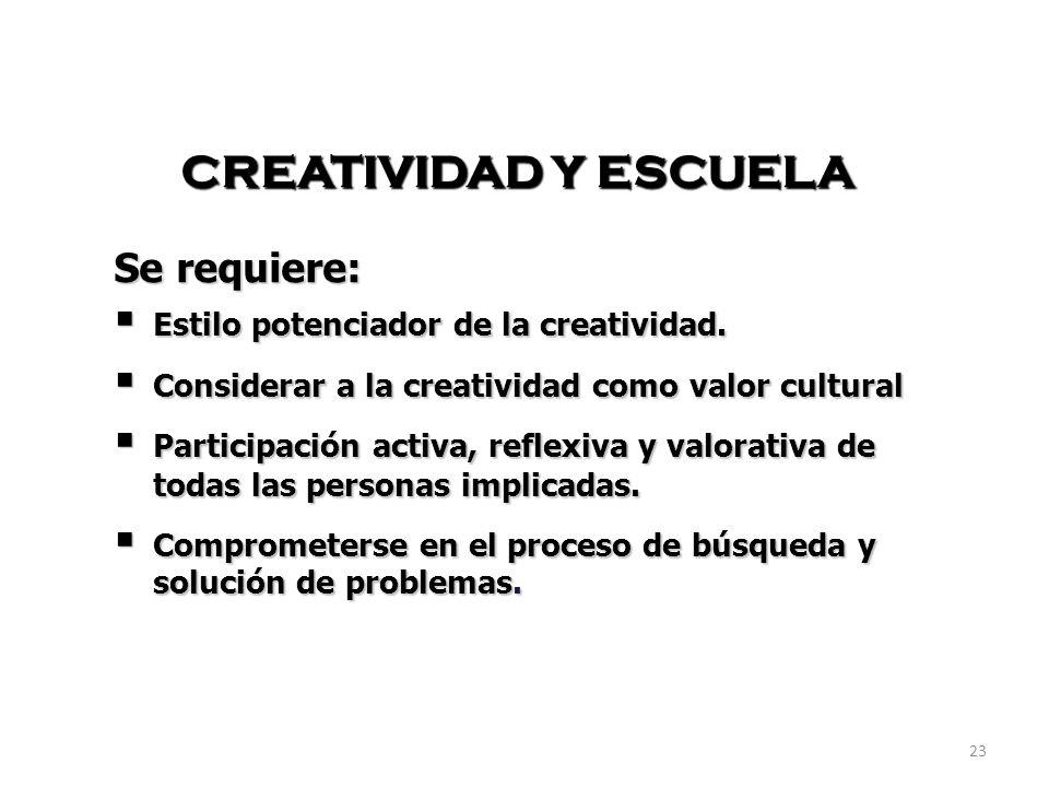 23 CREATIVIDAD Y ESCUELA Se requiere: Estilo potenciador de la creatividad. Estilo potenciador de la creatividad. Considerar a la creatividad como val