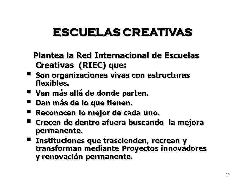 24 ESCUELAS CREATIVAS Plantea la Red Internacional de Escuelas Creativas (RIEC) que: Plantea la Red Internacional de Escuelas Creativas (RIEC) que: Son organizaciones vivas con estructuras flexibles.