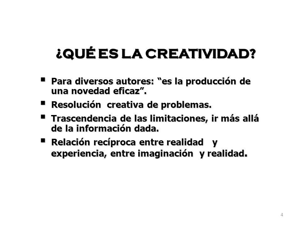 4 ¿QUÉ ES LA CREATIVIDAD? Para diversos autores: es la producción de una novedad eficaz. Para diversos autores: es la producción de una novedad eficaz