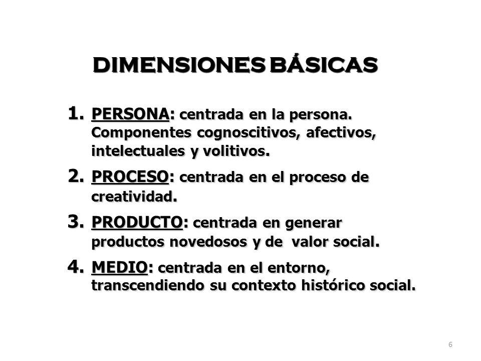 6 DIMENSIONES BÁSICAS 1. PERSONA: centrada en la persona. Componentes cognoscitivos, afectivos, intelectuales y volitivos. 2. PROCESO: centrada en el