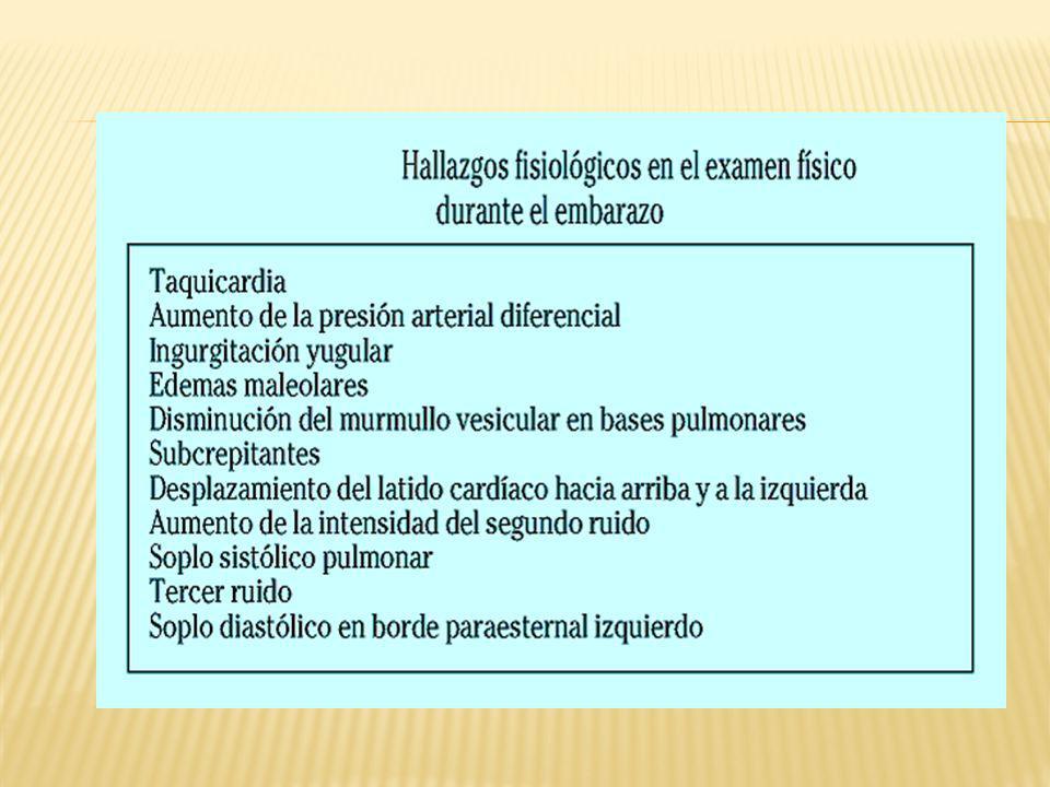 EXAMEN FÍSICO CARDIACO DURANTE EL EMBARAZO NORMAL EXAMEN FÍSICO CARDIACO DURANTE EL EMBARAZO NORMAL Hiperventilación debida a incremento en el Volumen Tidal (40 %), (vol en cada respiración) no en la Frecuencia Respiratoria.