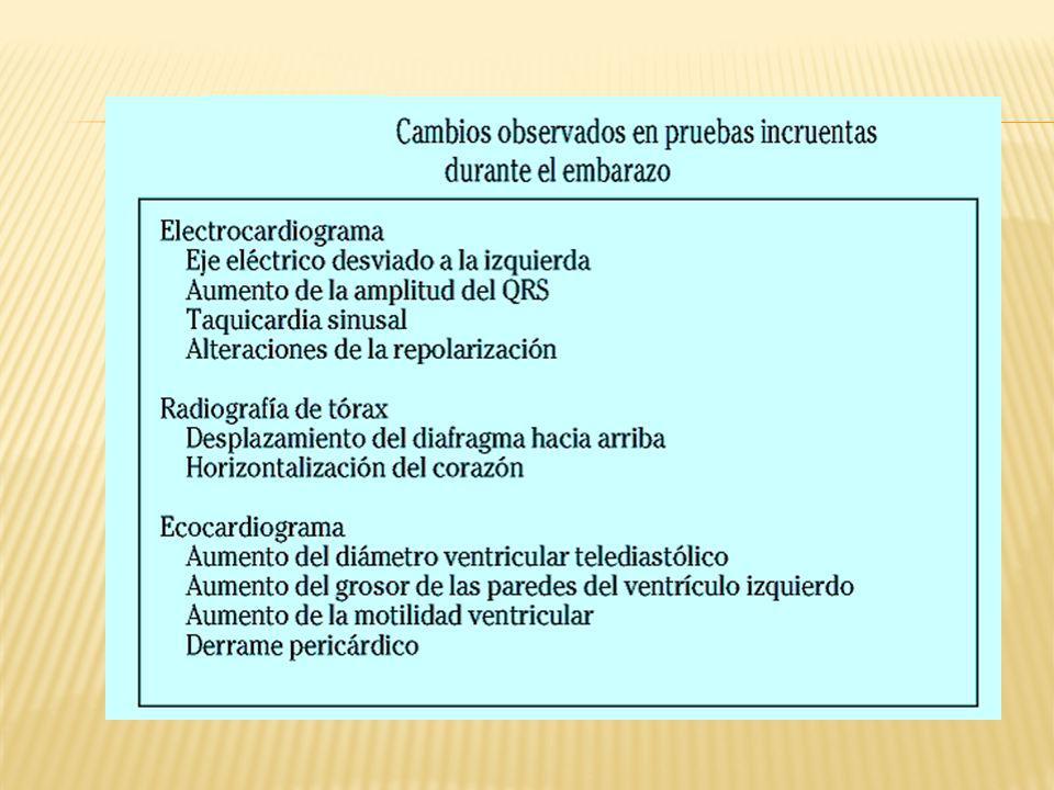 Criterios que indican presencia de cardiopatías: Presencia de soplo diastólico nuevo Cardiomegalia radiológica Soplo sistólico de alta intensidad Presencia de arritmia severa