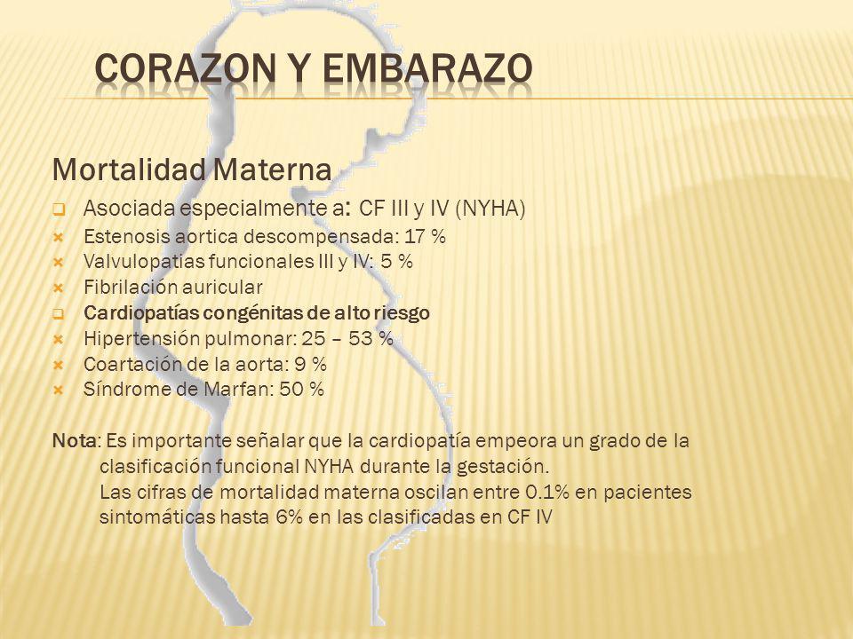 Mortalidad Materna Asociada especialmente a : CF III y IV (NYHA) Estenosis aortica descompensada: 17 % Valvulopatias funcionales III y IV: 5 % Fibrila