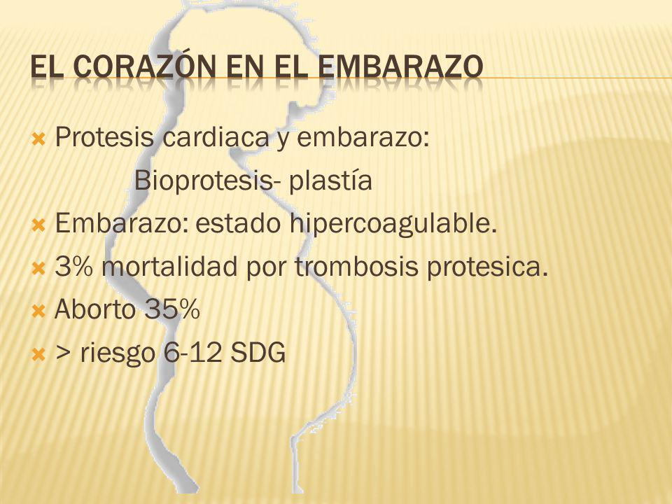 Protesis cardiaca y embarazo: Bioprotesis- plastía Embarazo: estado hipercoagulable. 3% mortalidad por trombosis protesica. Aborto 35% > riesgo 6-12 S