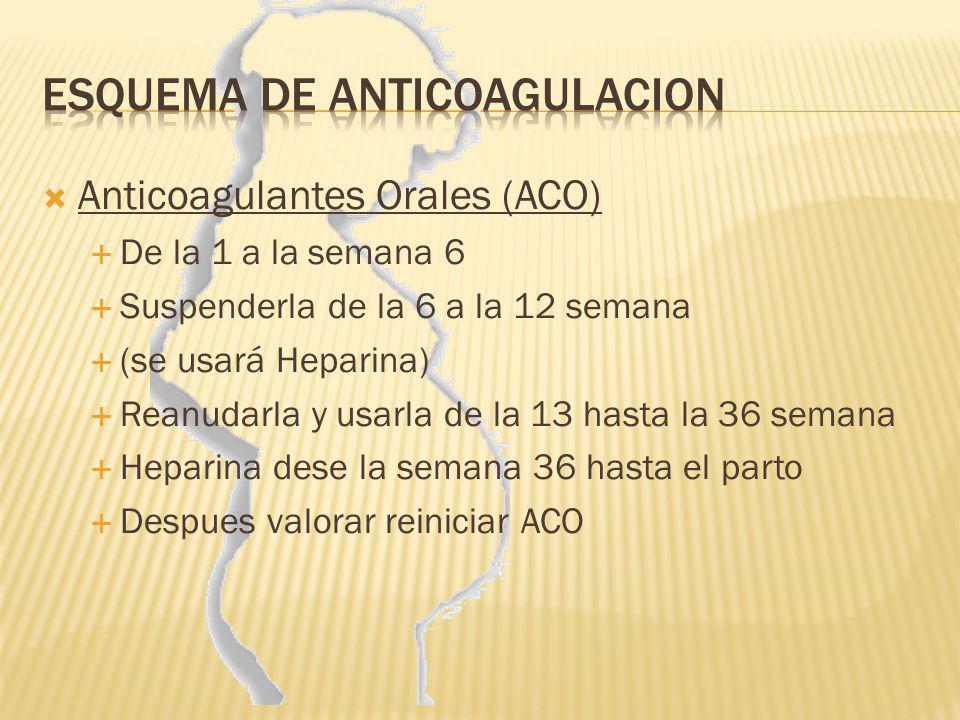 Anticoagulantes Orales (ACO) De la 1 a la semana 6 Suspenderla de la 6 a la 12 semana (se usará Heparina) Reanudarla y usarla de la 13 hasta la 36 sem