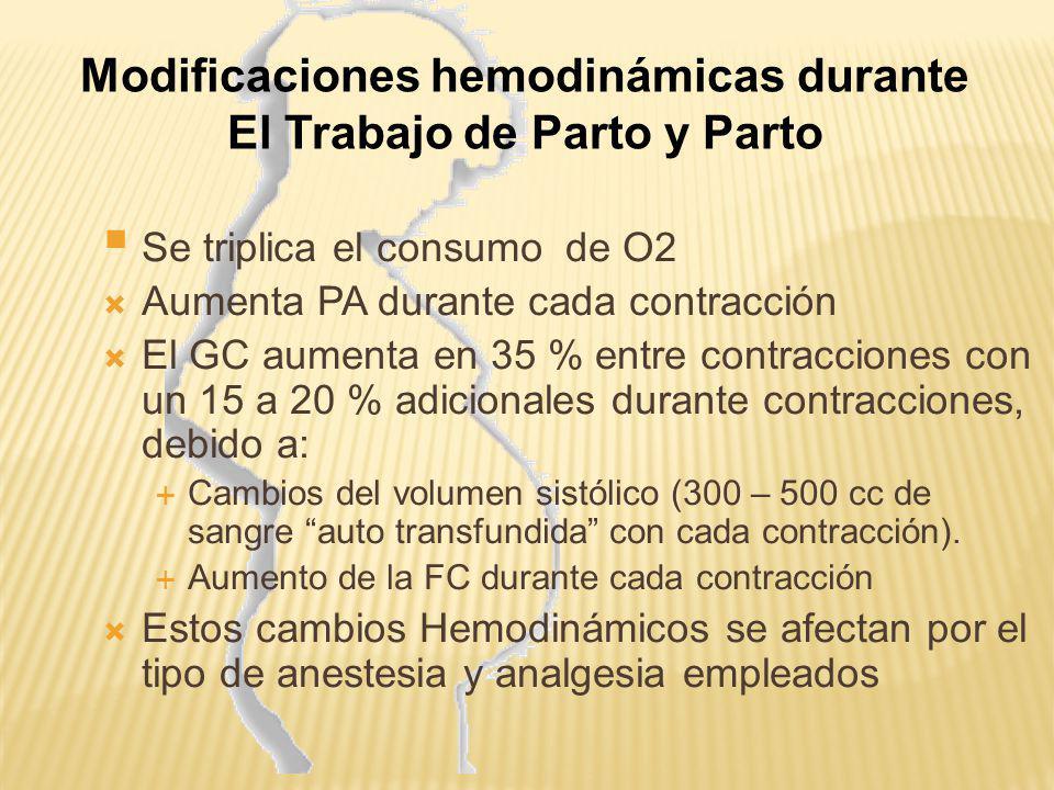 Se triplica el consumo de O2 Aumenta PA durante cada contracción El GC aumenta en 35 % entre contracciones con un 15 a 20 % adicionales durante contra
