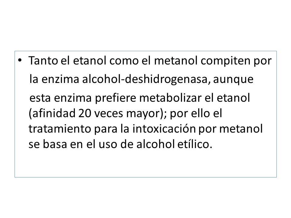 Tanto el etanol como el metanol compiten por la enzima alcohol-deshidrogenasa, aunque esta enzima prefiere metabolizar el etanol (afinidad 20 veces ma