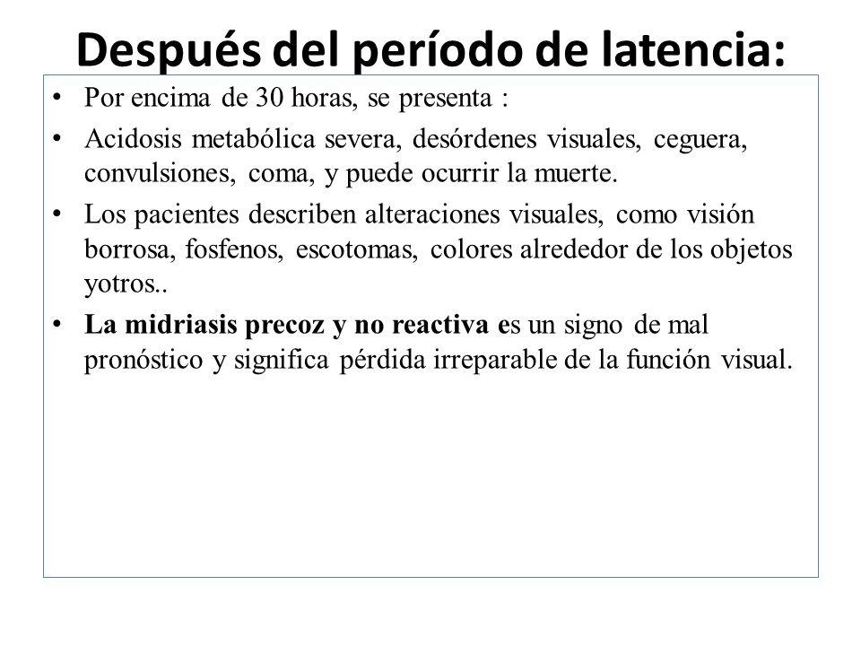 Después del período de latencia: Por encima de 30 horas, se presenta : Acidosis metabólica severa, desórdenes visuales, ceguera, convulsiones, coma, y