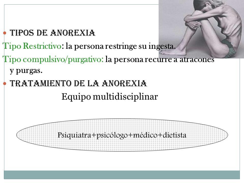 TIPOS DE ANOREXIA Tipo Restrictivo : la persona restringe su ingesta.