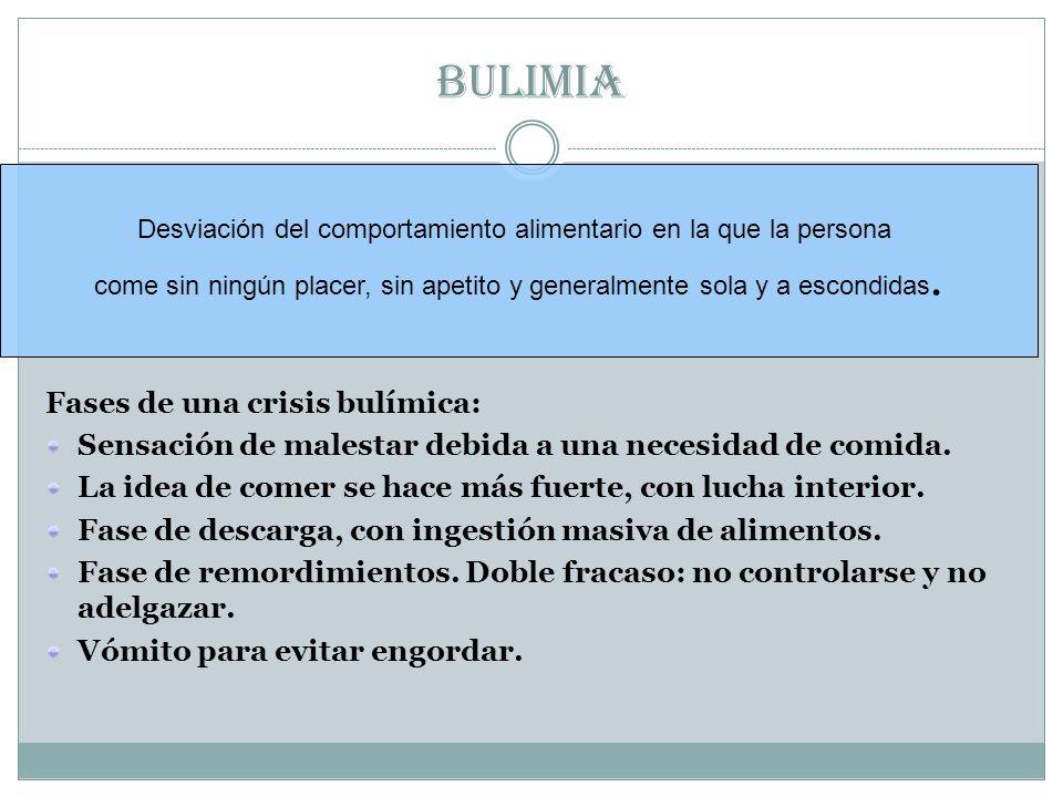 BULIMIA Fases de una crisis bulímica: Sensación de malestar debida a una necesidad de comida.