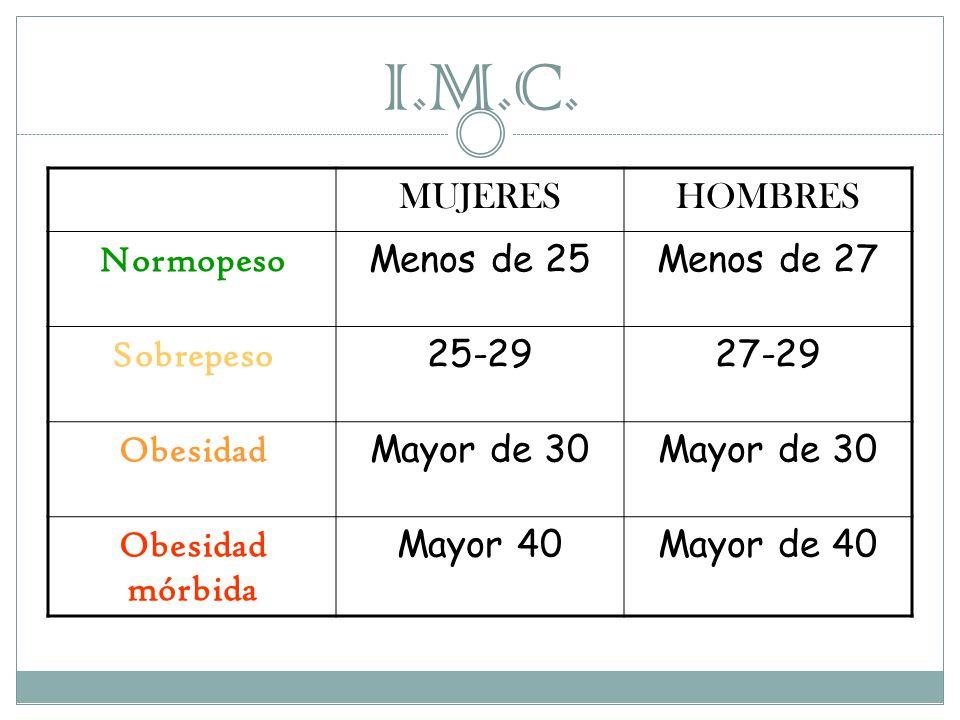 I.M.C.