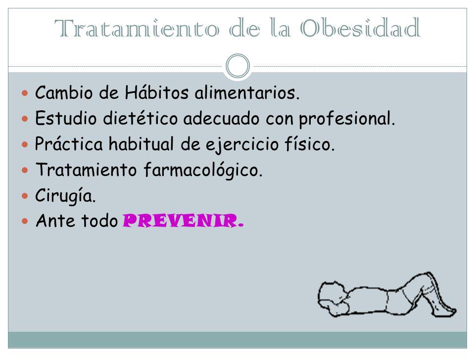 Tratamiento de la Obesidad Cambio de Hábitos alimentarios.
