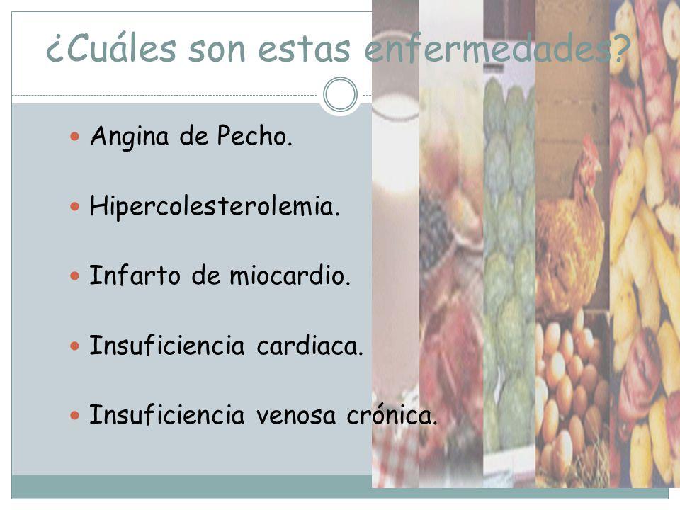 ¿Cuáles son estas enfermedades.Angina de Pecho. Hipercolesterolemia.